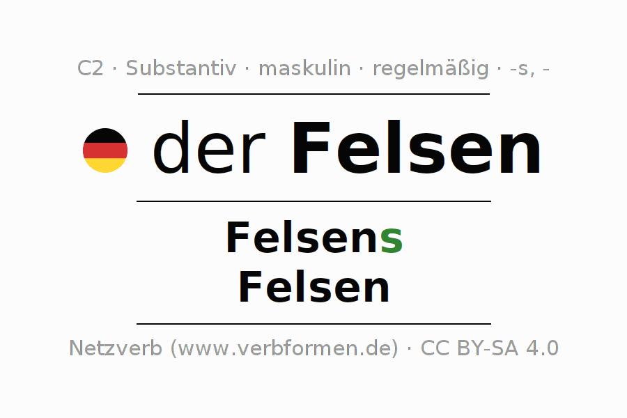 Erfreut 3 Arten Von Felsen Arbeitsblatt Für Kinder Zeitgenössisch ...