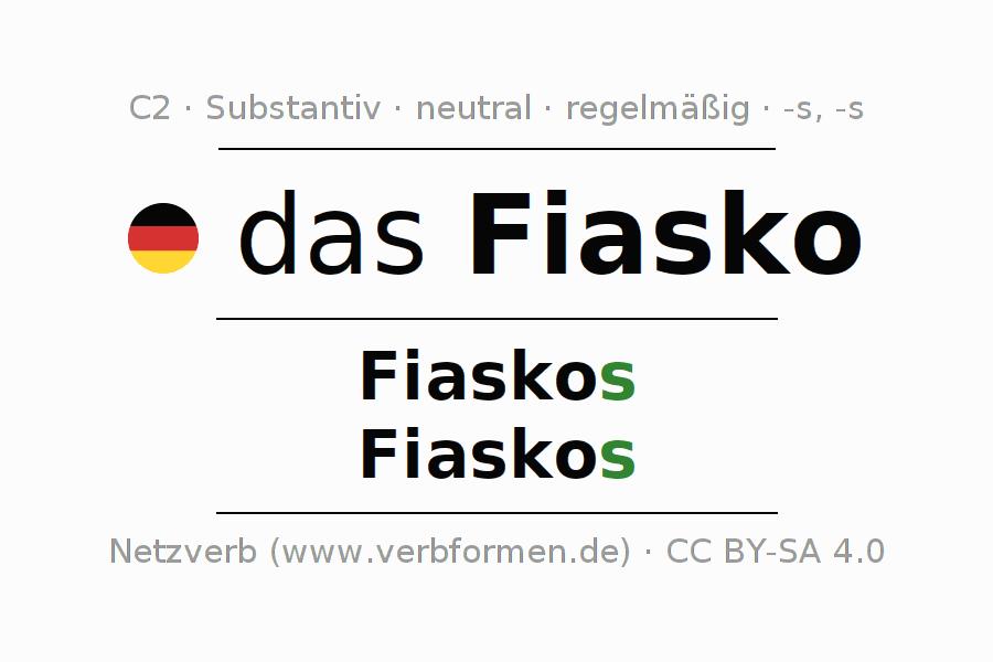 Fine Singular Und Plural Substantive Einer Tabelle Für Den ...