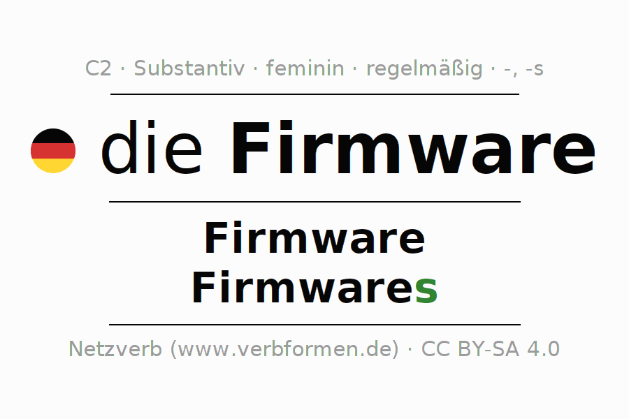 Deklination Firmware | Alle Formen, Plural, Regeln, Sprachausgabe