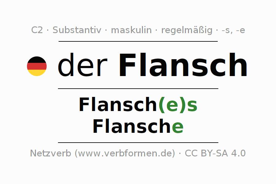 Deklination | Flansch | Alle Formen, Plural, Regeln und Downloads
