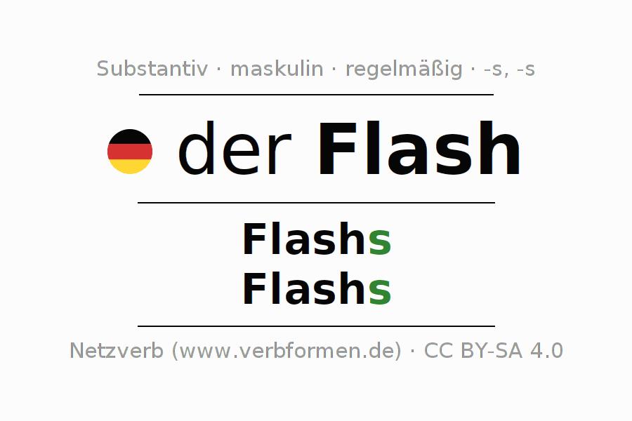 Deklination | Flash | Alle Formen, Plural, Regeln und Downloads