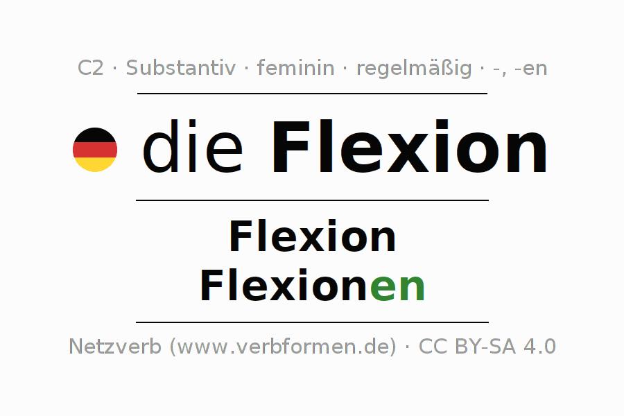 Schön Singular Und Plural Substantive Arbeitsblatt 4Klasse ...