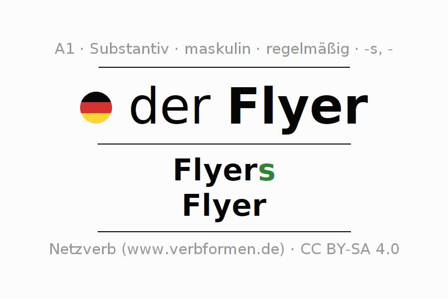 Deklination | Flyer | Alle Formen, Plural, Regeln und Downloads