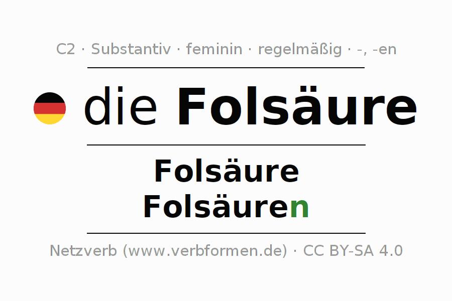 Deklination | Folsäure | Alle Formen, Plural, Regeln und Downloads