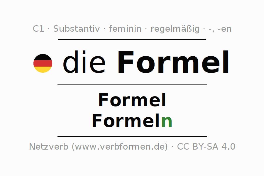 Schön Maulwurf Umwandlung Arbeitsblatt Mit Antworten Fotos - Super ...