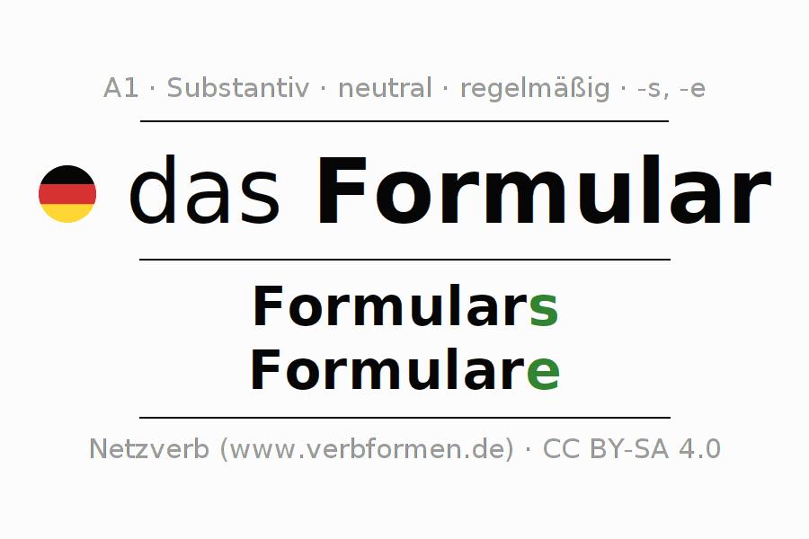 Enchanting Standardformular Praxis Arbeitsblatt Ornament ...