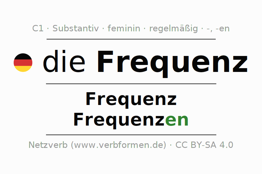 Deklination   Frequenz   Alle Formen, Plural, Regeln und Downloads