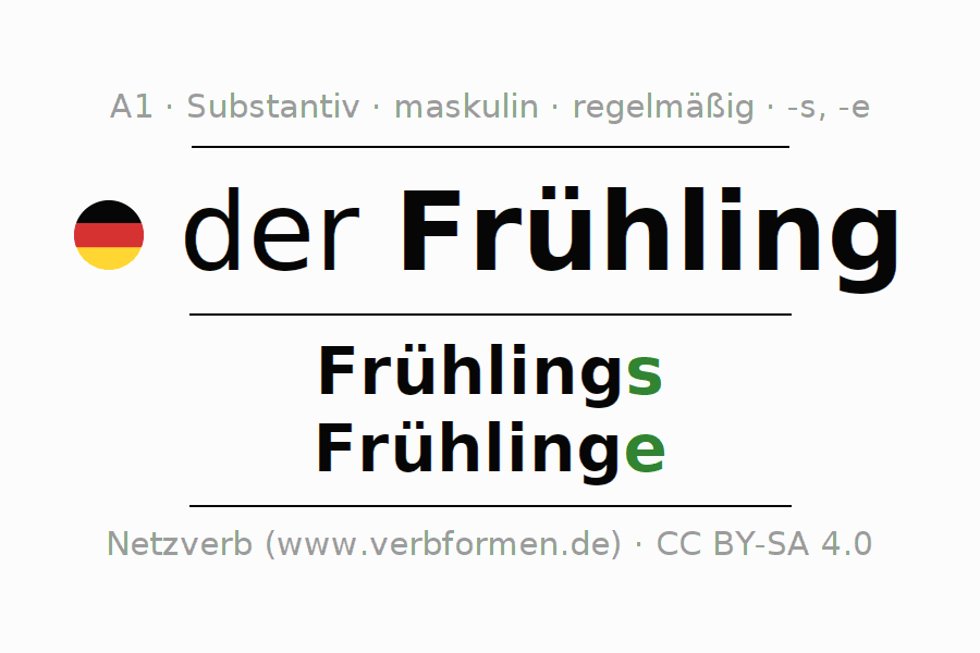 Deklination | Frühling | Alle Formen, Plural, Regeln und Downloads