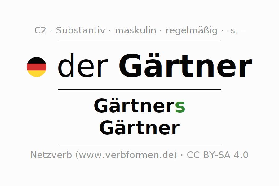 Großartig Wortformen Arbeitsblatt Generator Galerie - Super Lehrer ...