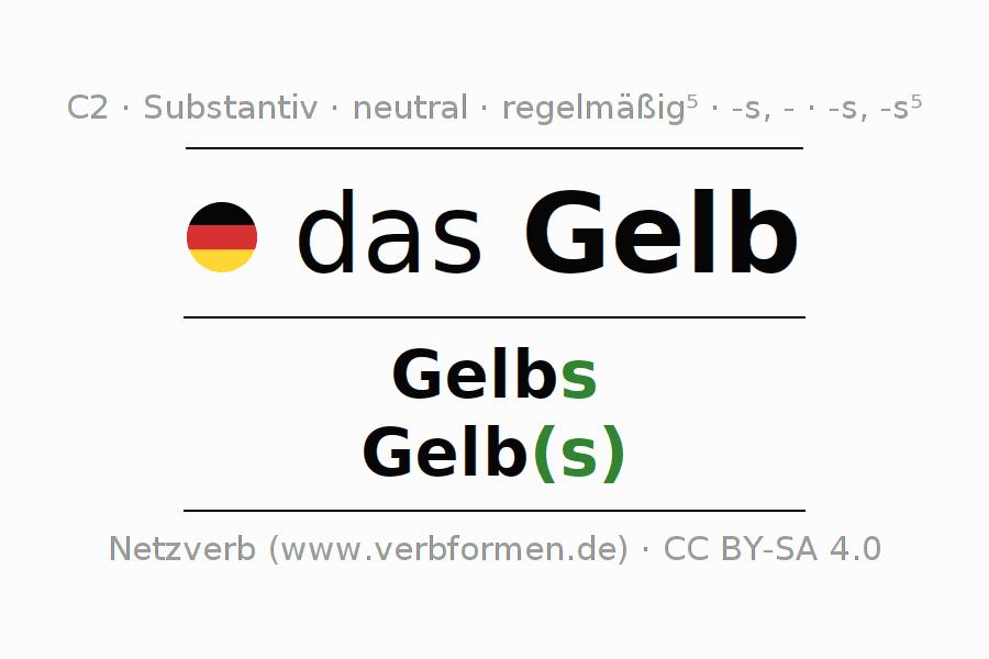 Großartig Abstrakte Substantive Arbeitsblatt Klasse 7 Zeitgenössisch ...