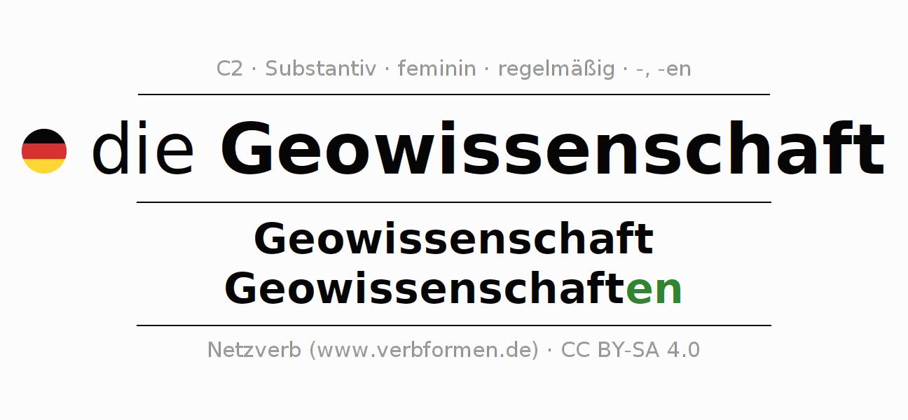 Fantastisch Glencoe Geowissenschaft Arbeitsblatt Ideen ...