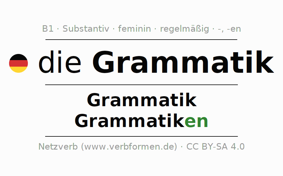 Ziemlich Arbeitsblätter Satz Und Satzfragmente Zeitgenössisch ...