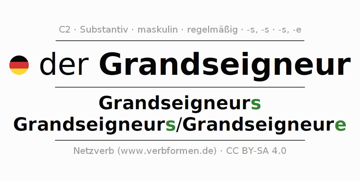 Deklination   Grandseigneur   Alle Formen, Plural, Regeln und Downloads