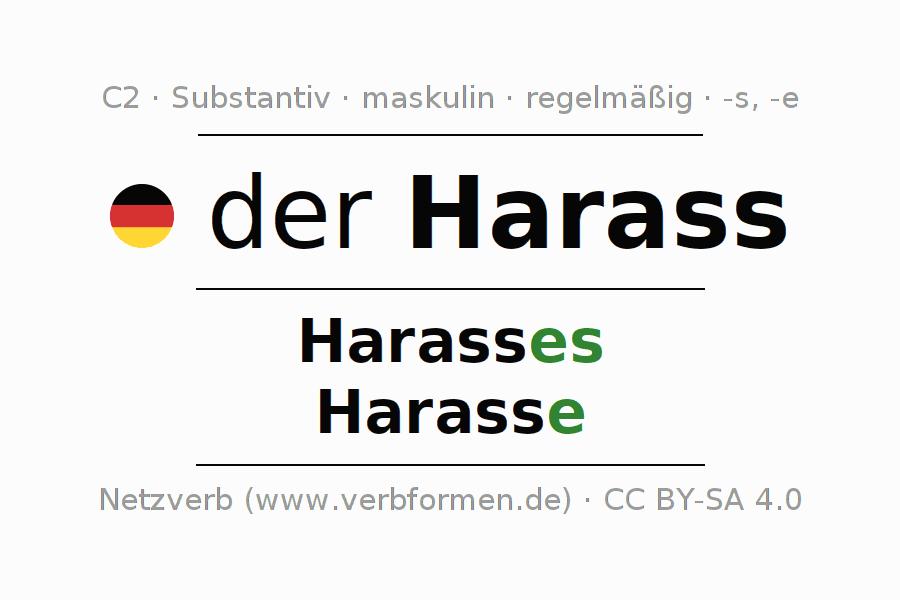 Deklination | Harass | Alle Formen, Plural, Regeln und Downloads