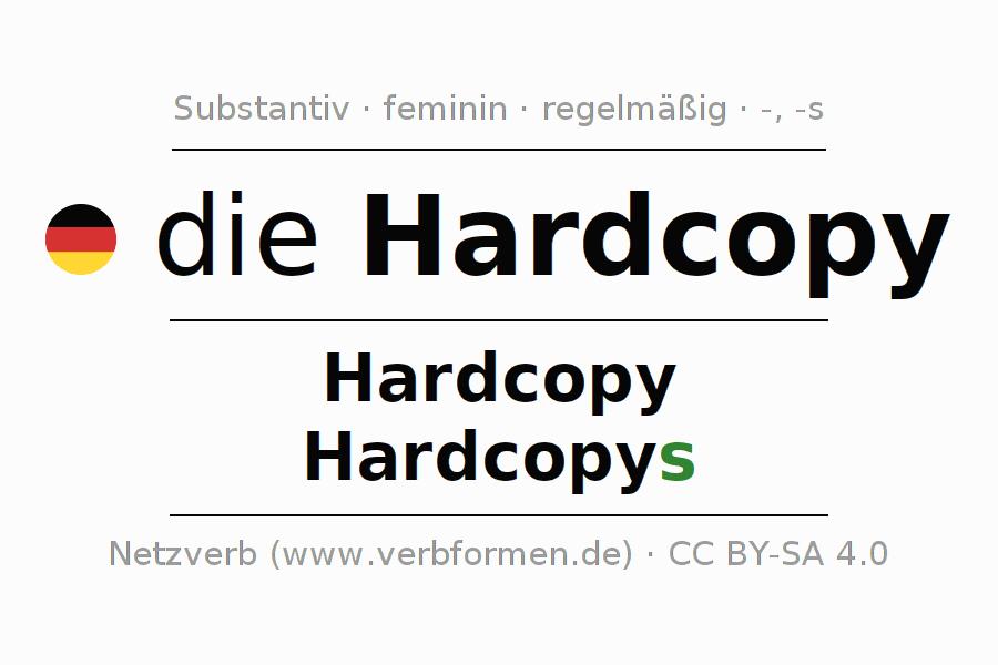 Deklination | Hardcopy | Alle Formen, Plural, Regeln und Downloads