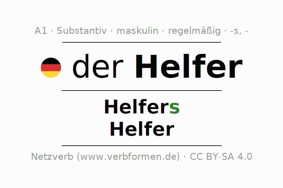 Nett Kindergarten Gemeinschaft Helfer Arbeitsblatt Galerie ...