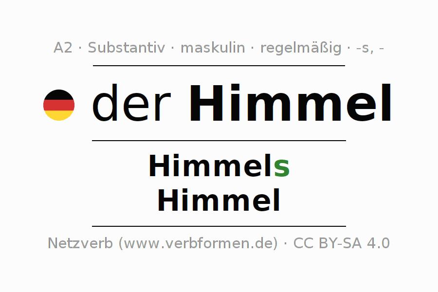Großartig Kollektiv Substantive Arbeitsblatt Bilder - Arbeitsblätter ...