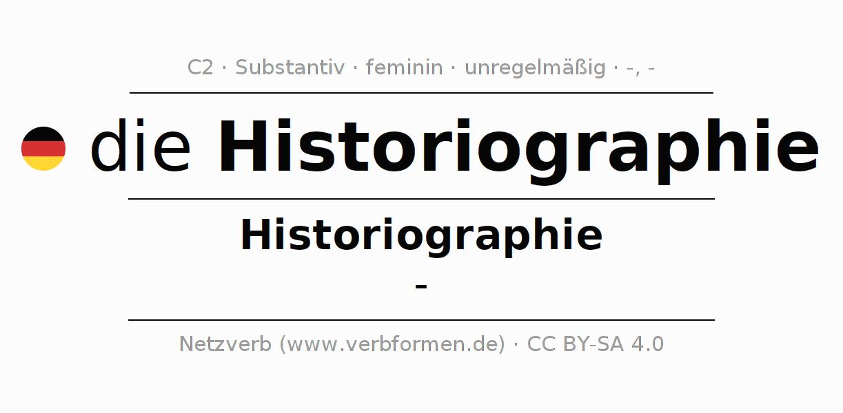 Deklination | Historiographie | Alle Formen, Plural, Regeln und ...