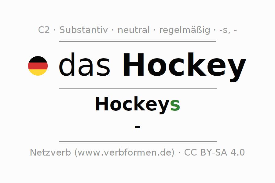 Schön Uns Zustandkapitalien Arbeitsblatt Zeitgenössisch ...