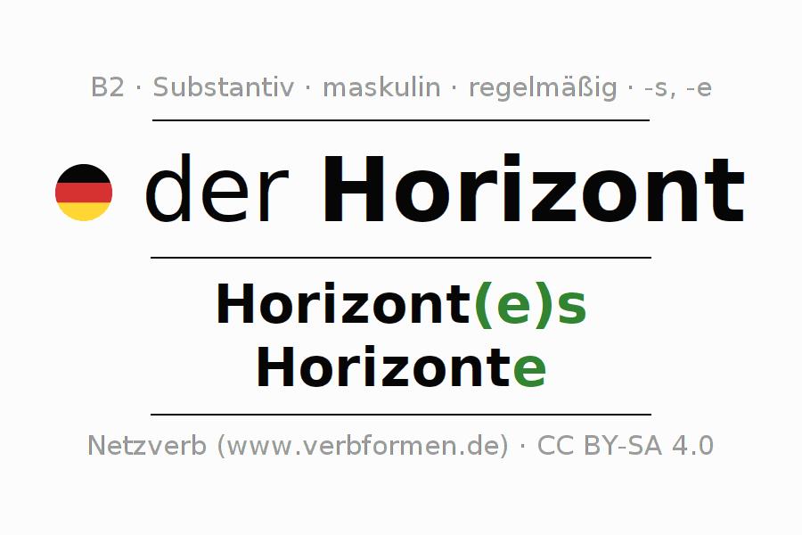 Gemütlich Maulwurf Arbeitsblatt 1 Mol Teilchen Antworten Ideen ...