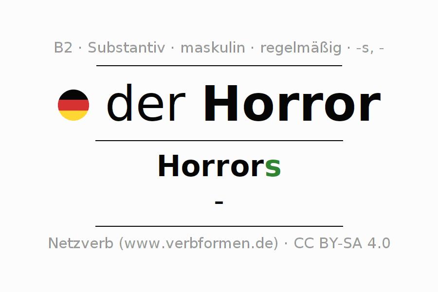 Deklination Horror | Alle Formen, Plural, Regeln, Sprachausgabe