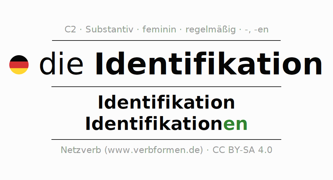 Gemütlich Elektromagnetisches Spektrum Arbeitsblatt Für Die ...