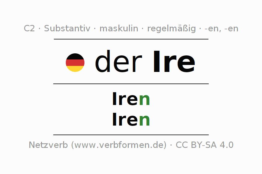 Deklination | Ire | Alle Formen, Plural, Regeln und Downloads