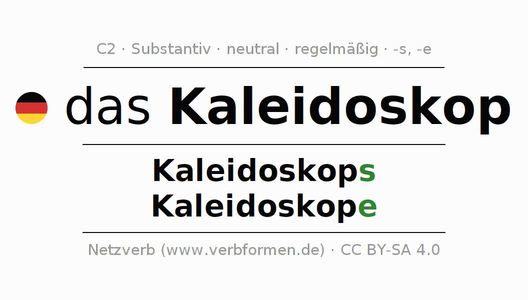 Dorable Singular Und Plural Arbeitsblatt Besitzergreifend ...
