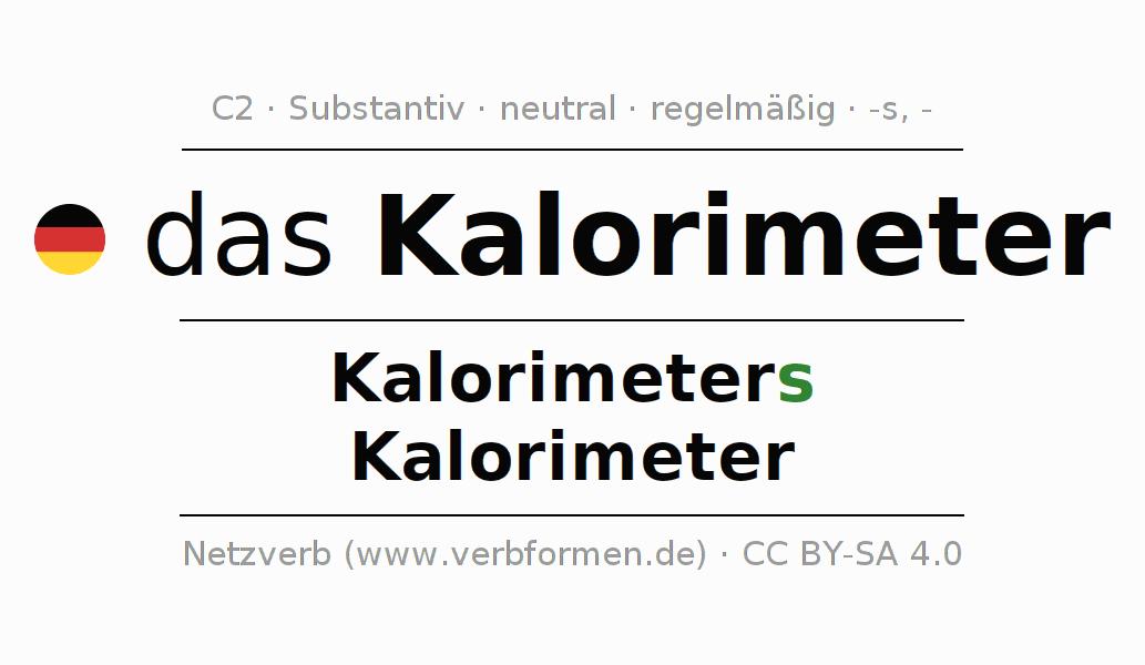 Groß Bereich Der Verbindung Formt Arbeitsblatt Galerie - Super ...