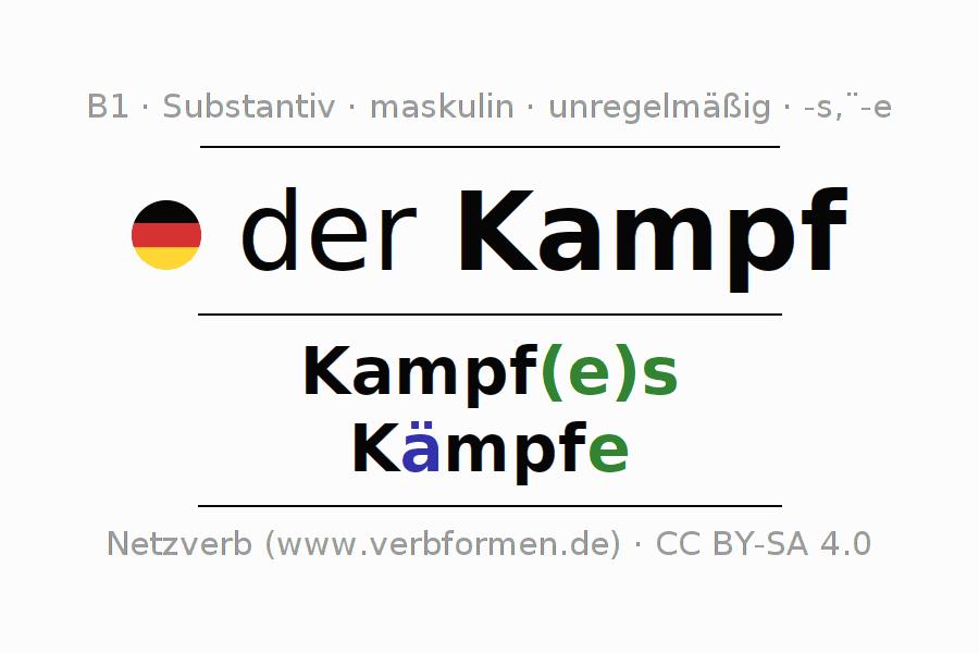 Deklination Kampf   Alle Formen, Plural, Regeln, Sprachausgabe