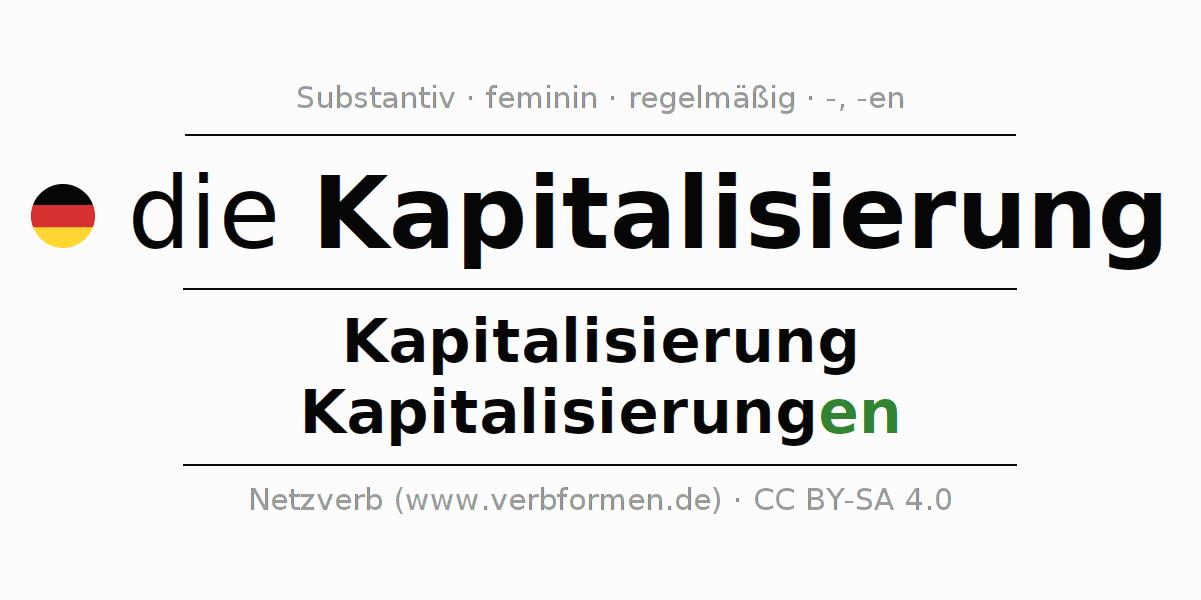 Ungewöhnlich Kapitalisierung Arbeitsblatt Ideen - Mathe Arbeitsblatt ...