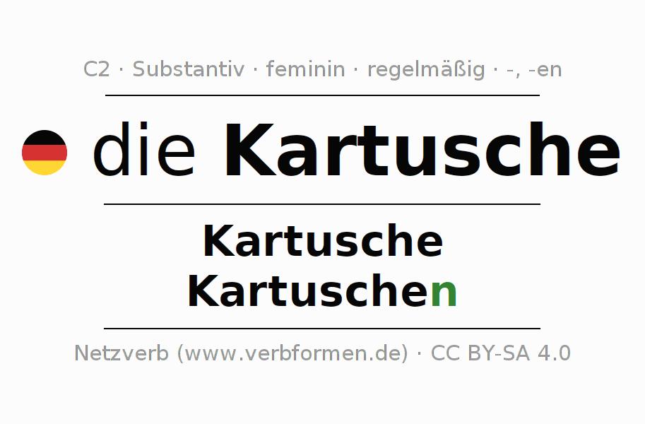 Deklination Kartusche | Alle Formen, Plural, Regeln, Sprachausgabe