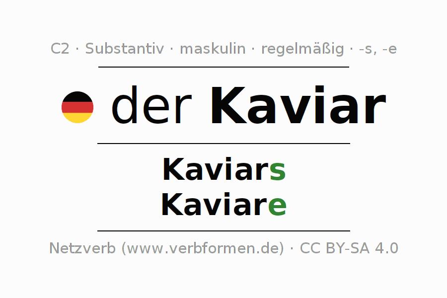 kaviar englisch