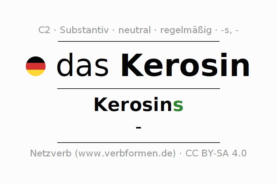 Deklination | Kerosin | Alle Formen, Plural, Regeln und Downloads