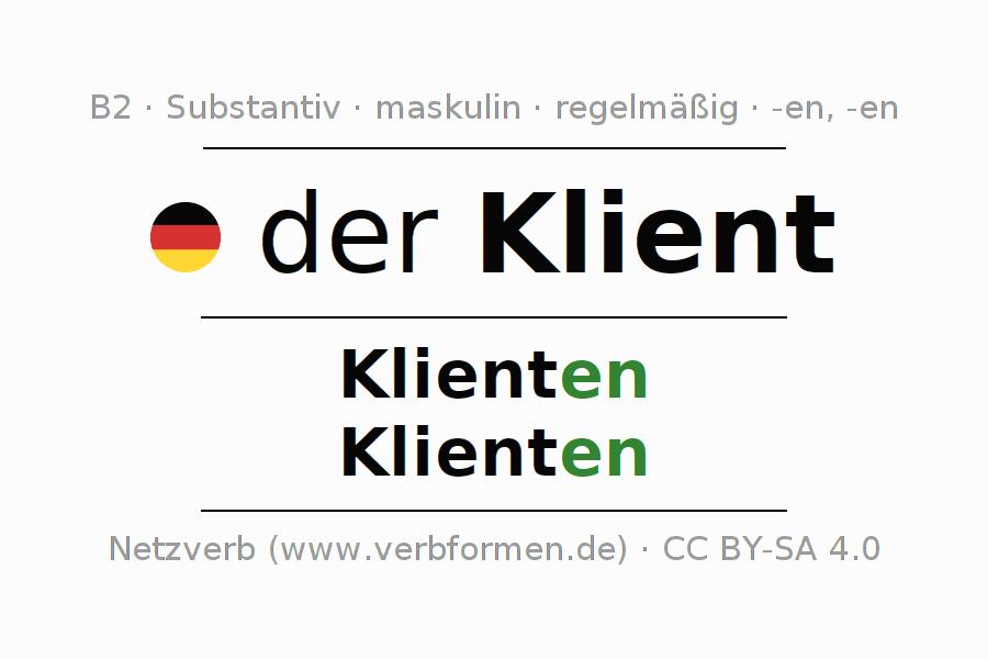 Schön Kollektiv Substantive Verb Kongruenz Arbeitsblatt Ideen ...