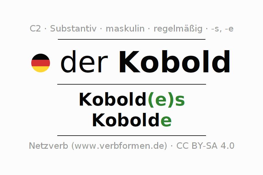 Deklination   Kobold   Alle Formen, Plural, Regeln und Downloads