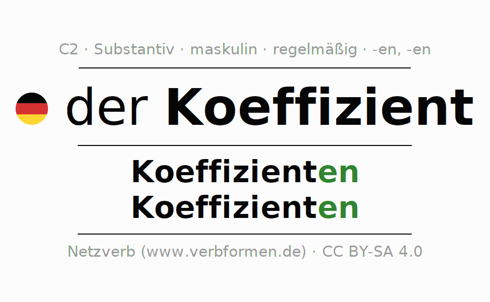 Groß Persönliche Finanz Verdienst Abzeichen Arbeitsblatt Galerie ...