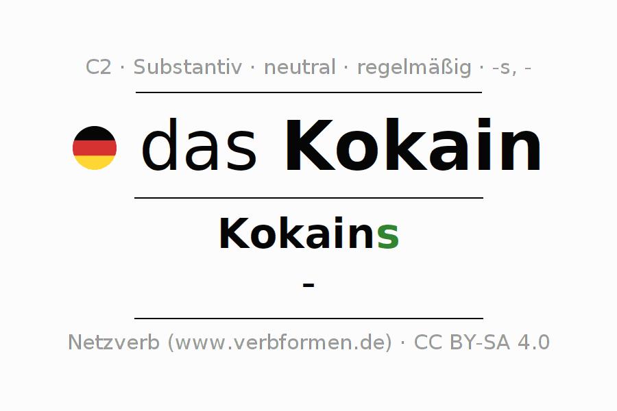 Atemberaubend Exponent Regeln Arbeitsblatt Ideen - Super Lehrer ...