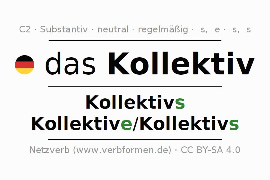 Groß Substantiv Klausel Arbeitsblatt Galerie - Mathe Arbeitsblatt ...