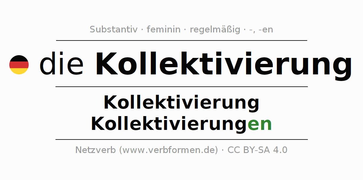 Nett Kollektiv Substantive Arbeitsblatt Grad 3 Galerie - Mathe ...