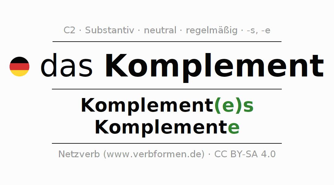 Wunderbar Leerer Vokabular Arbeitsblatt Fotos - Arbeitsblätter für ...