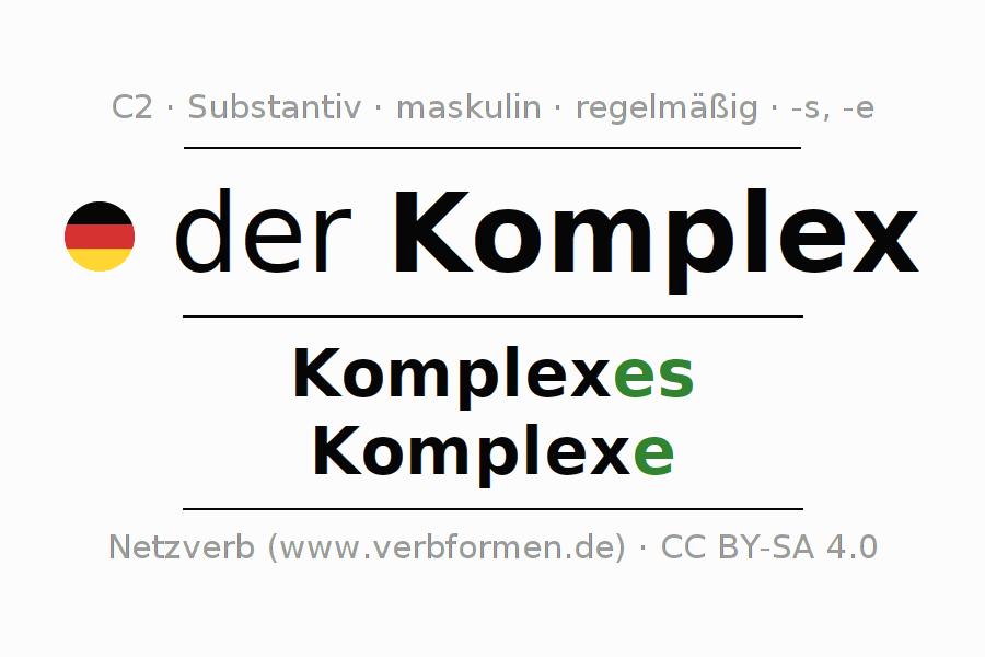 Deklination | Komplex | Alle Formen, Plural, Regeln und Downloads