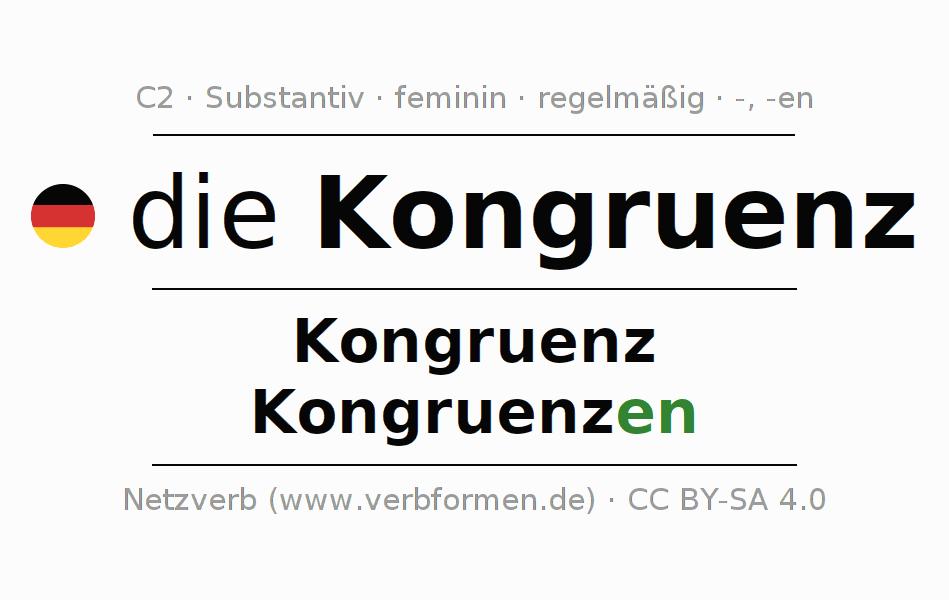 Niedlich Kongruente Formen Arbeitsblatt Ideen - Arbeitsblatt Schule ...