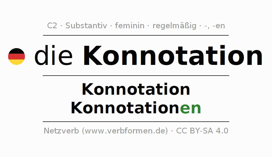 Perfect Konnotation Arbeitsblatt Ornament - Kindergarten ...