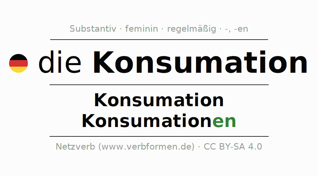 Deklination   Konsumation   Alle Formen, Plural, Regeln und Downloads