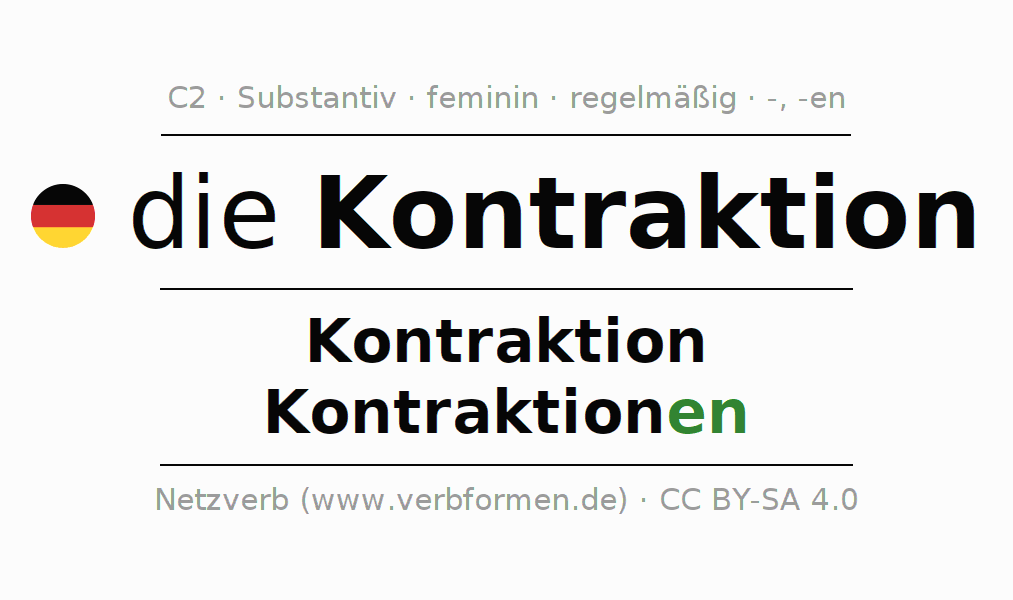 Deklination | Kontraktion | Alle Formen, Plural, Regeln und Downloads