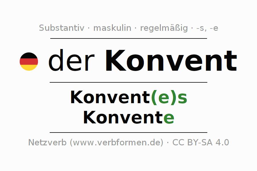 Deklination | Konvent | Alle Formen, Plural, Regeln und Downloads