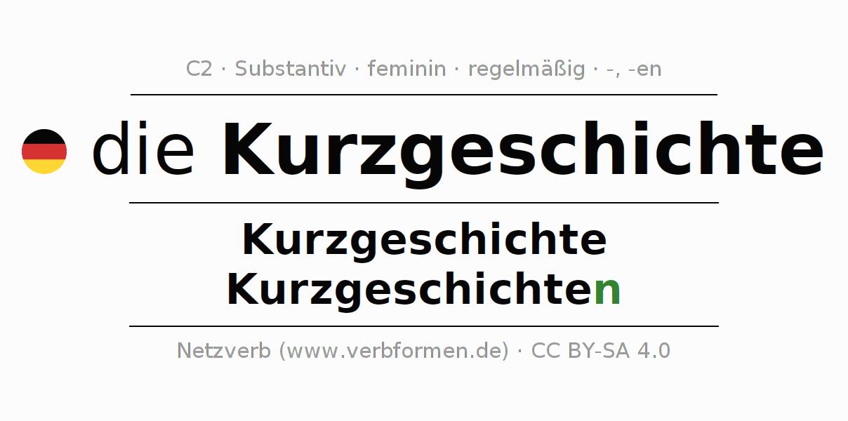 Deklination Kurzgeschichte | Alle Formen, Plural, Übersetzungen, Bedeutung,  Downloads, Sprachausgabe