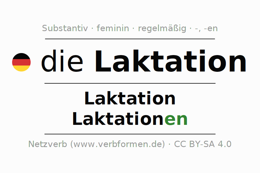 Nett Substantive In Y Arbeitsblatt Endung Zeitgenössisch - Mathe ...