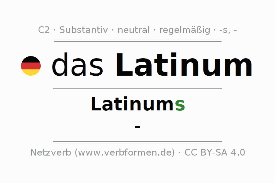 Niedlich Singular Plural Substantive Arbeitsblatt Zeitgenössisch ...